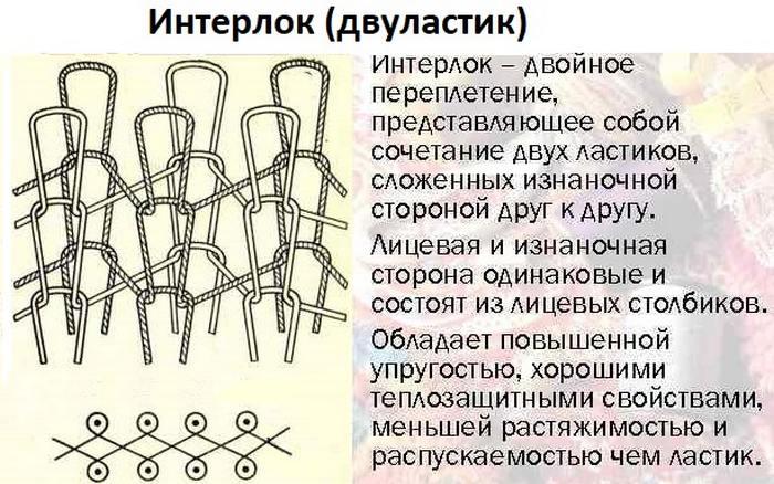 Интерлок двуластик
