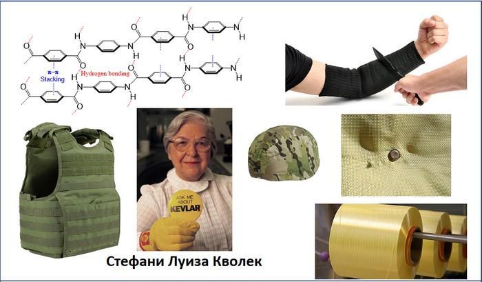 Стефани Кволек изобрела полипарафенилен-терефталамид