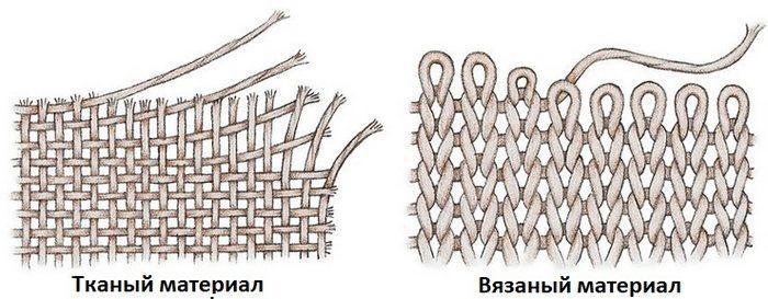 Тканый или вязаный материал