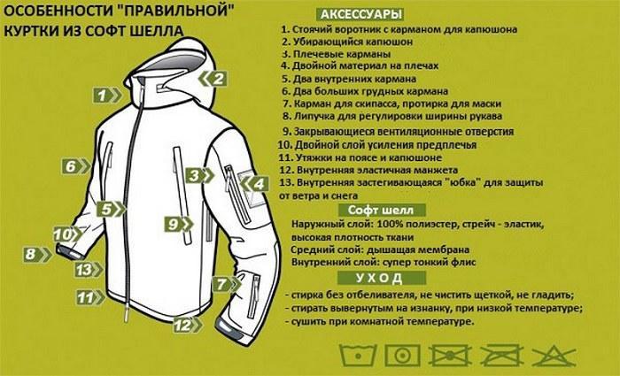 """Особенности """"правильной"""" куртки из софтшелла"""