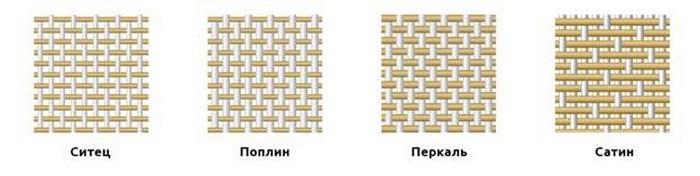 Сравнение с другими постельными тканями