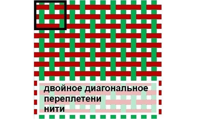 Двойное диагональное плетение