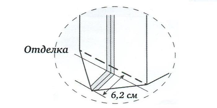Авоська с пикадилли лекала 2