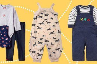 Детские размеры одежды сша на русские