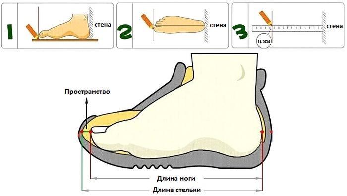 Измерение длины мужской ноги