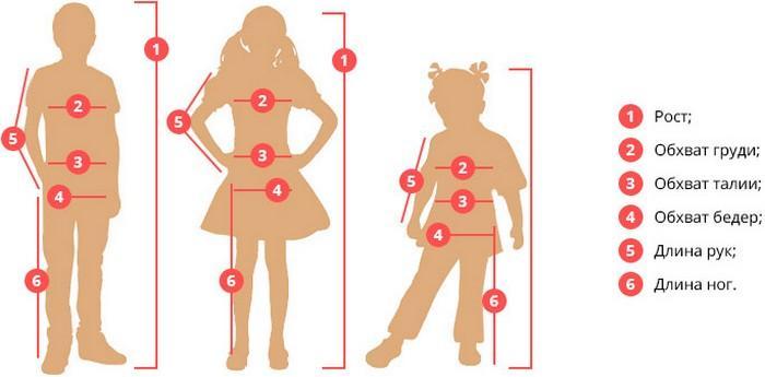 Как измерить ребенка для одежды