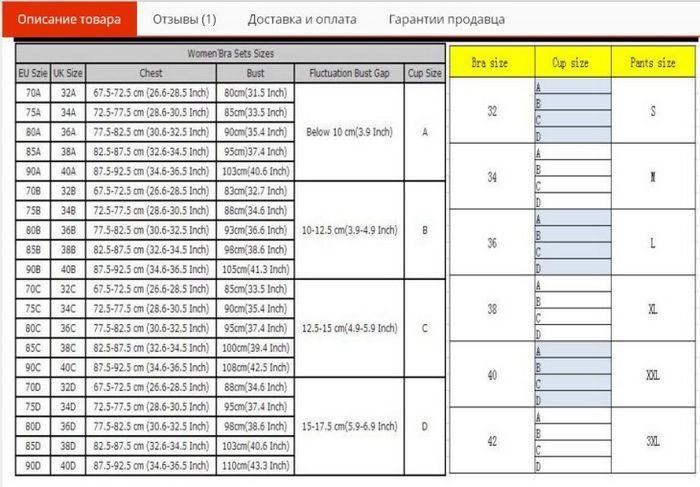 Как определить размер бюстгальтера таблица на алиэкспресс на русском таблица