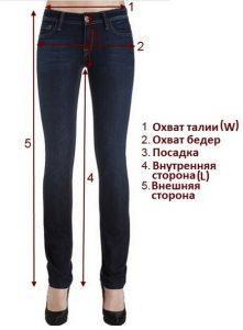 Как правильно определяется размер женских джинсов