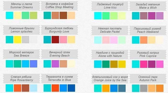 Бирюзовый цвет сочетание с другими цветами в одежде фото