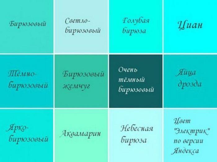 Оттенки бирюзового цвета названия и фото