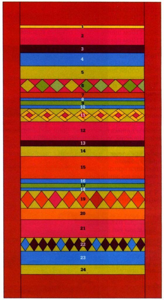 Панно Восток схема 5