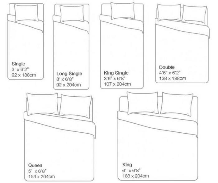 Стандартная австралийская таблица размеров постельного белья