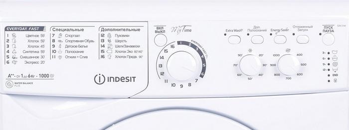 Значки на стиральной машине Indesit, фото