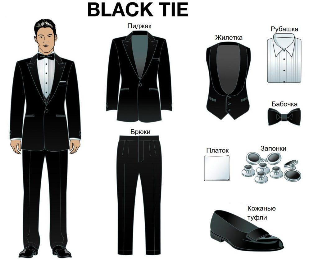 Дресс-код Black tie для мужчин, фото