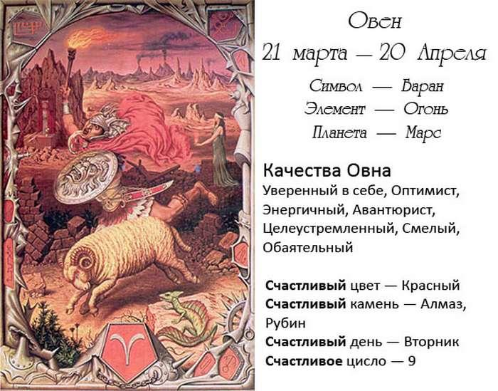 Особенности знака Зодиака Овна, фото
