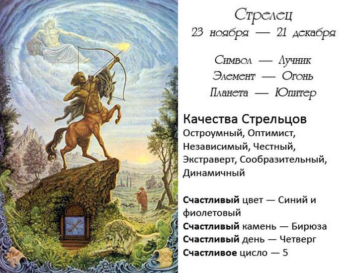Особенности знака Зодиака Стрельца, фото