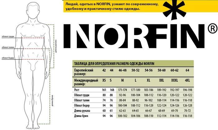 Таблицы размеров термобелья Norfin, фото