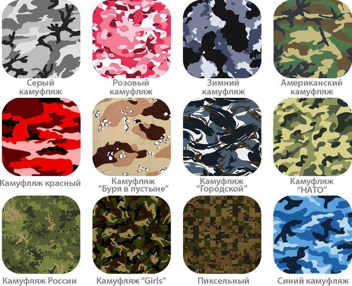 Расцветки тканей камуфляж фото