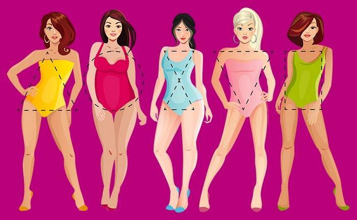 Как определить тип фигуры женщины по размерам, фото