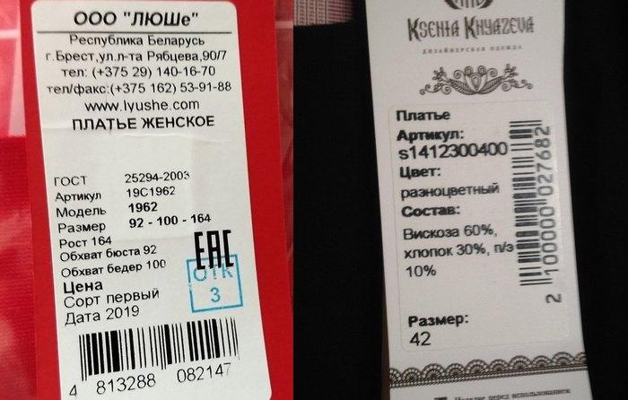 Размеры платьев по российским стандартам, фото