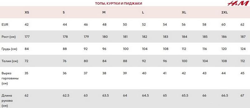 Таблица мужских размеров одежды hm, фото