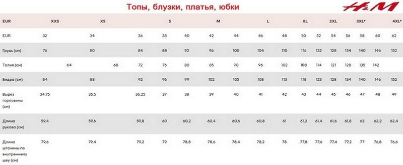 Таблица женских размеров одежды hm, фото
