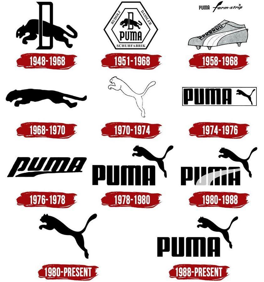 Как менялись со временем логотипы puma