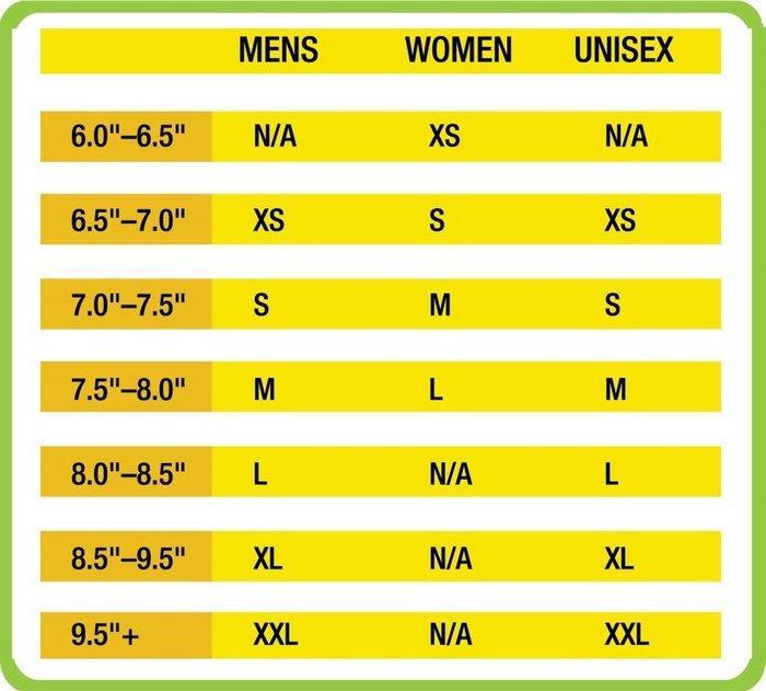 Таблица. Размеры перчаток в дюймах, фото