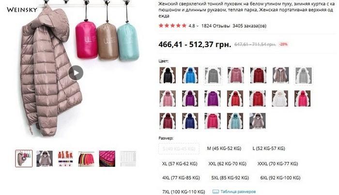 Размеры женских курток в китайском интернет-магазине, фото