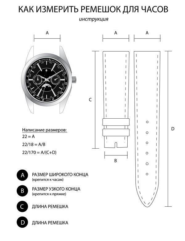 Как измерить ремешок для часов, фото