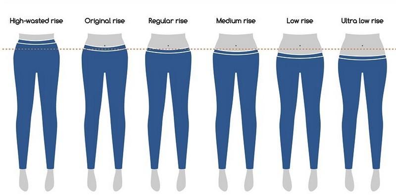 Уровни посадки джинсов, фото