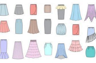 Все виды юбок, фото